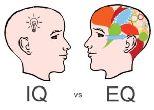 Может ли человек сам оценить свой EQ