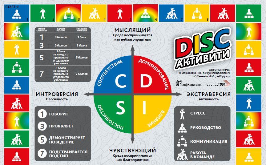 DISC-активити